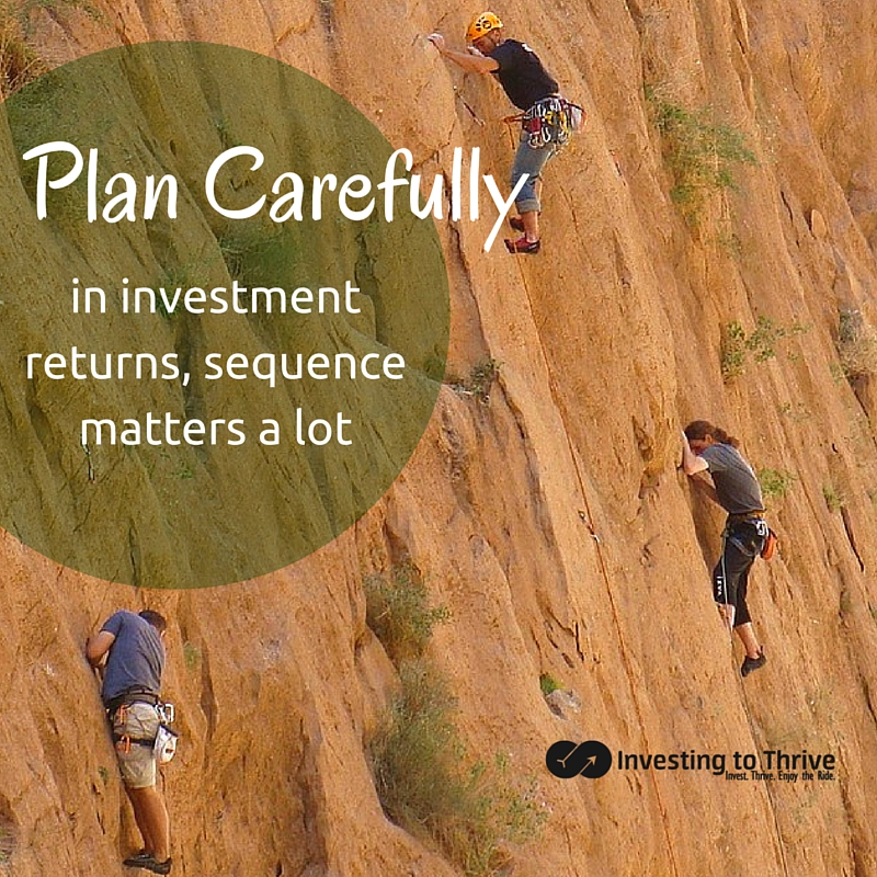 Average investment returns are useful when developing an overall financial plan. But the sequence of returns is critical to achieving goals.