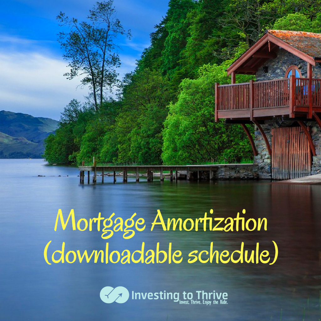 A mortgage amortization schedule illustrates how the loan balance is paid down over time. The downloadable schedule may be useful for planning purposes.
