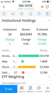 major owners - holdings